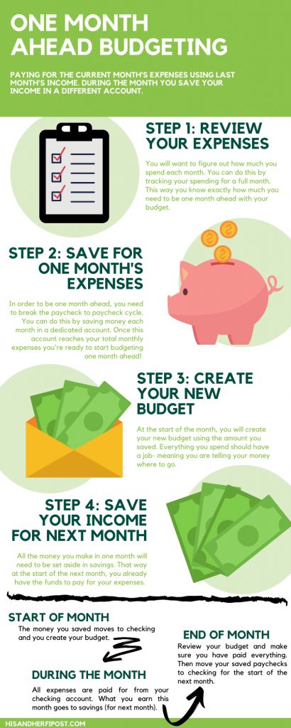 one month ahead budget - stop living paycheck to paycheck
